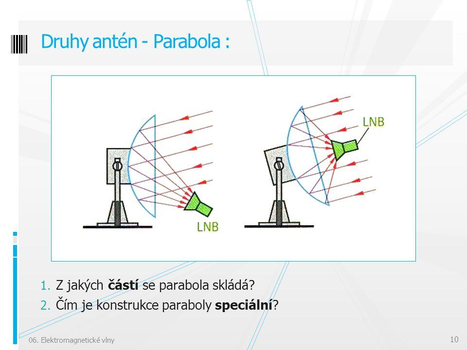 Druhy antén - Parabola :