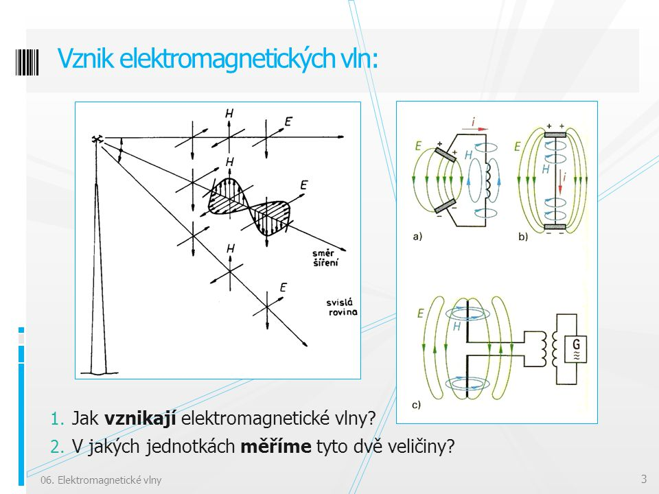 Vznik elektromagnetických vln:
