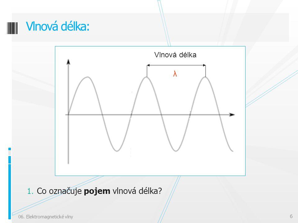 Vlnová délka: Co označuje pojem vlnová délka Vlnová délka λ