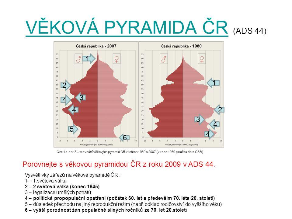 VĚKOVÁ PYRAMIDA ČR (ADS 44)