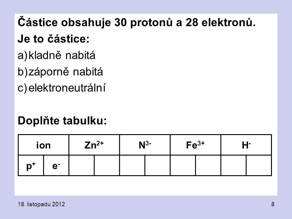 Částice obsahuje 30 protonů a 28 elektronů. Je to částice: