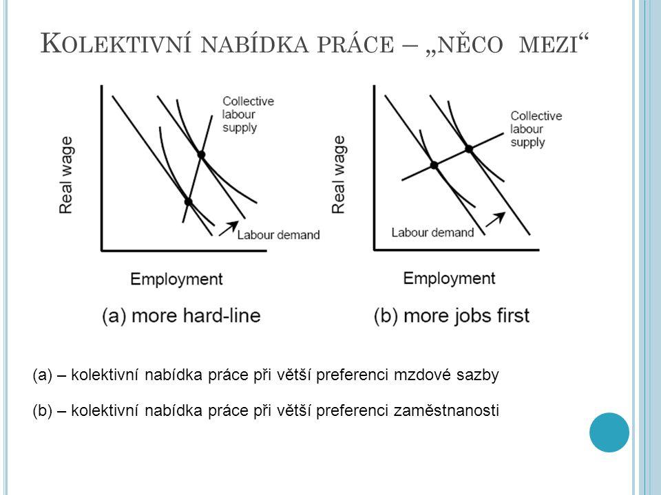 """Kolektivní nabídka práce – """"něco mezi"""