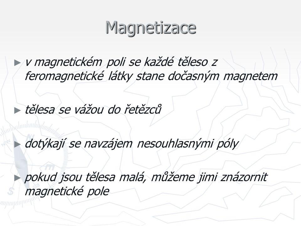 Magnetizace v magnetickém poli se každé těleso z feromagnetické látky stane dočasným magnetem. tělesa se vážou do řetězců.