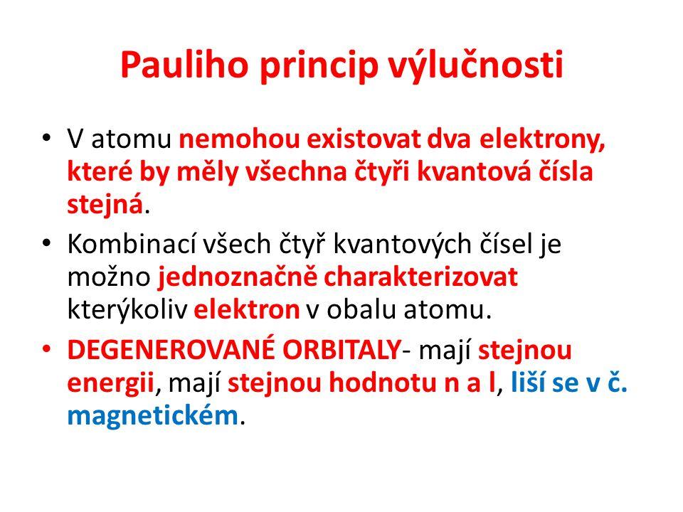 Pauliho princip výlučnosti