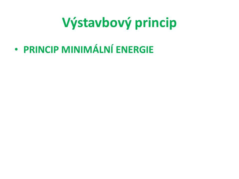 Výstavbový princip PRINCIP MINIMÁLNÍ ENERGIE