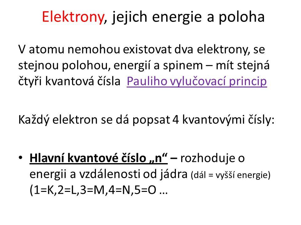 Elektrony, jejich energie a poloha