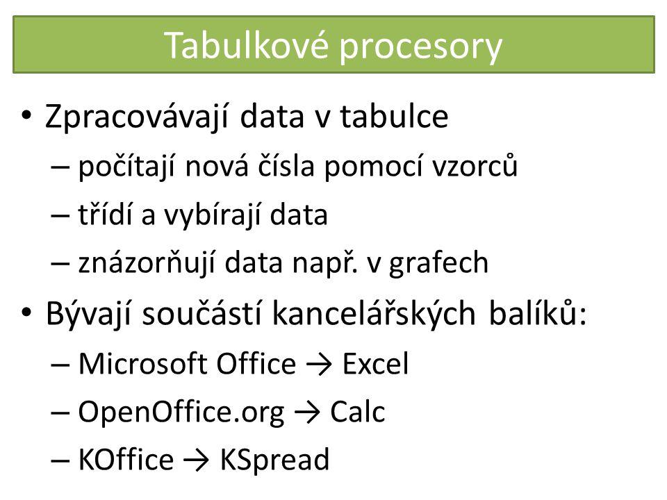Tabulkové procesory Zpracovávají data v tabulce