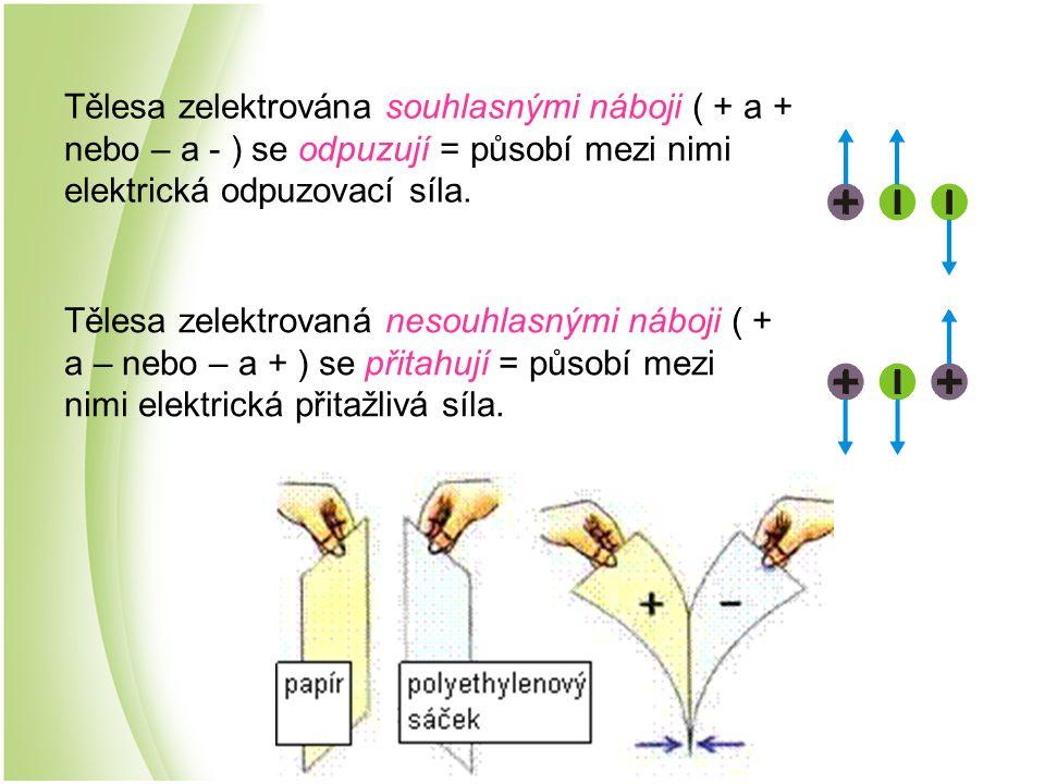 Tělesa zelektrována souhlasnými náboji ( + a + nebo – a - ) se odpuzují = působí mezi nimi elektrická odpuzovací síla.