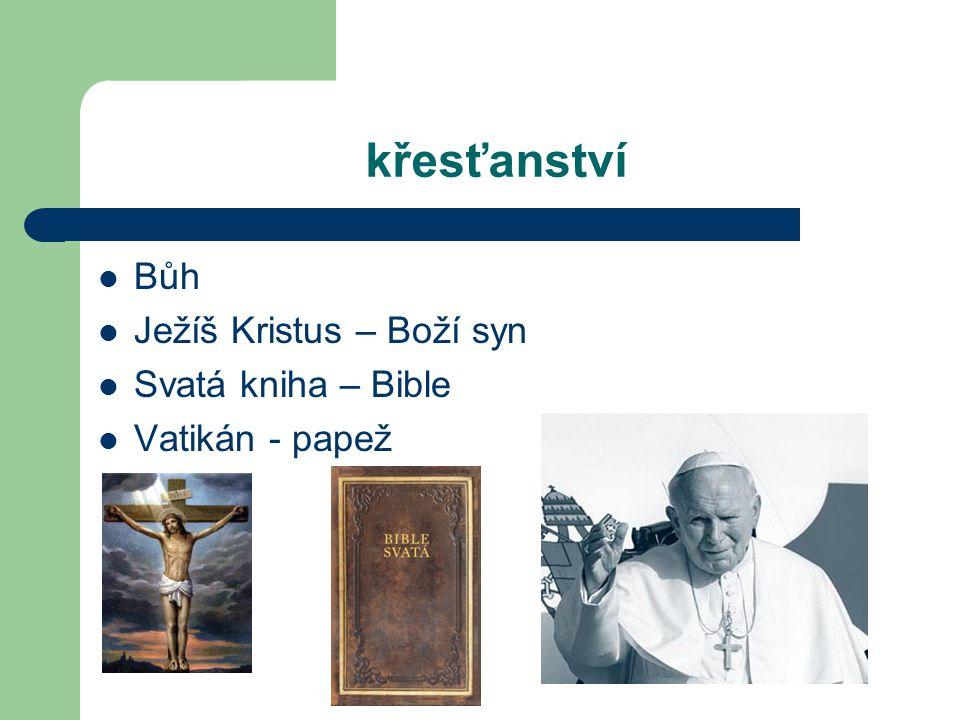 křesťanství Bůh Ježíš Kristus – Boží syn Svatá kniha – Bible