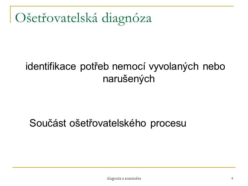 Ošetřovatelská diagnóza