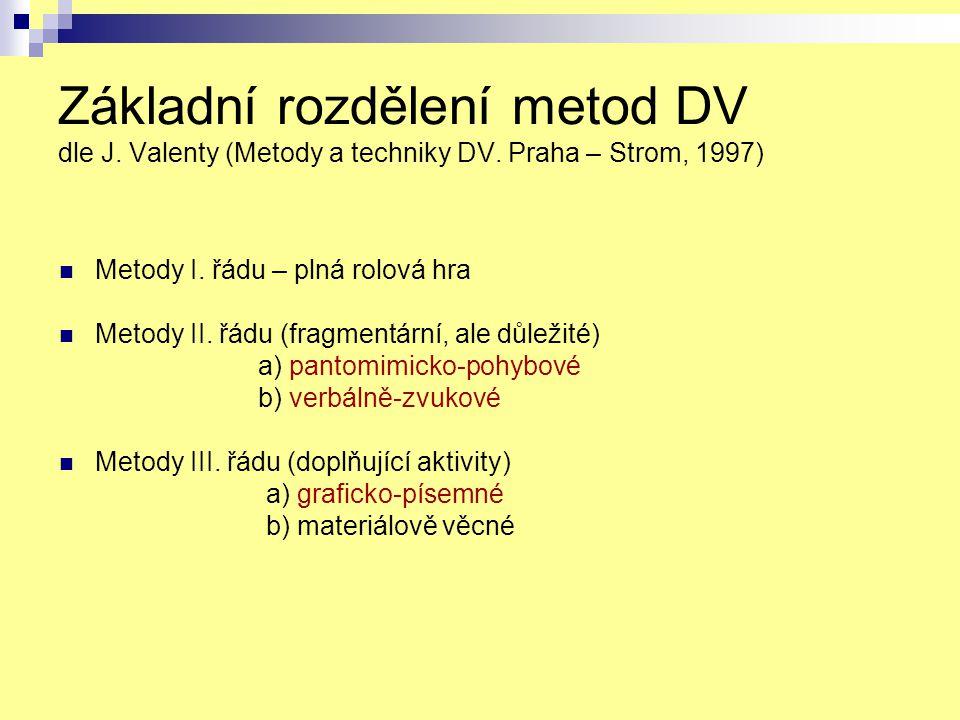 Základní rozdělení metod DV dle J. Valenty (Metody a techniky DV