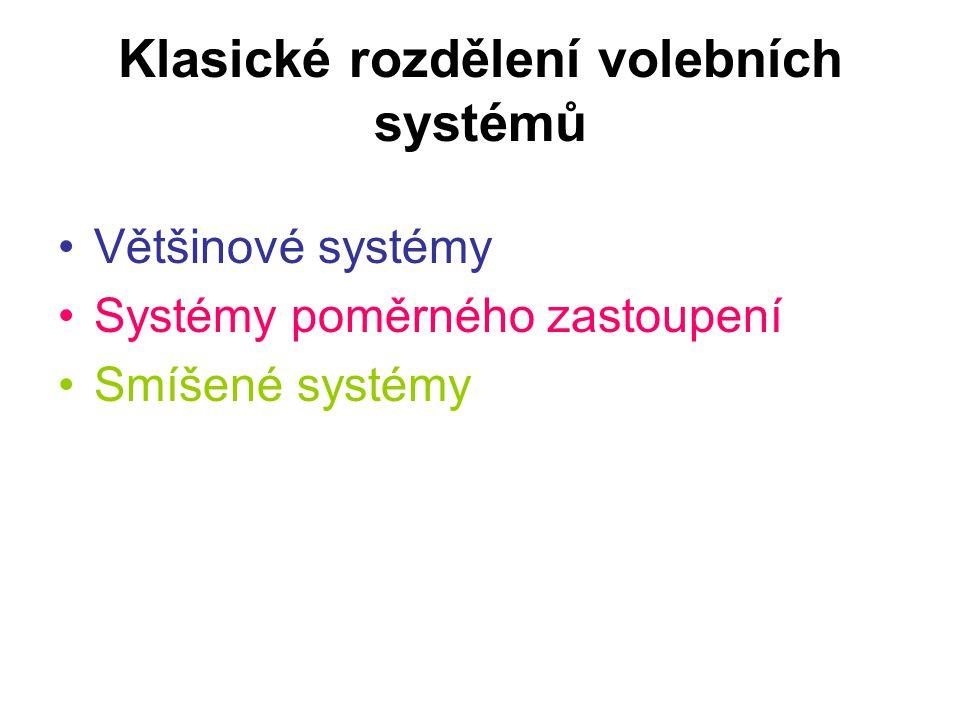 Klasické rozdělení volebních systémů