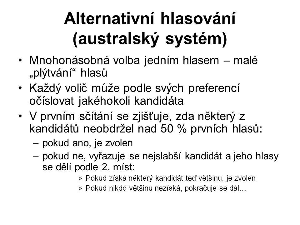 Alternativní hlasování (australský systém)