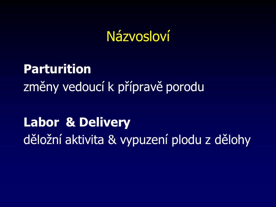Názvosloví Parturition změny vedoucí k přípravě porodu