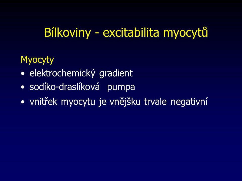 Bílkoviny - excitabilita myocytů