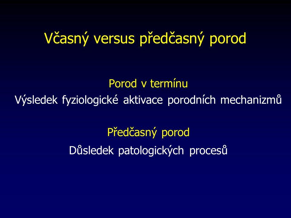 Včasný versus předčasný porod