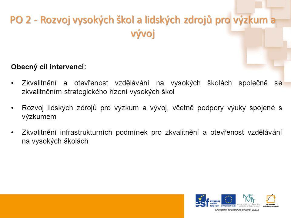 PO 2 - Rozvoj vysokých škol a lidských zdrojů pro výzkum a vývoj