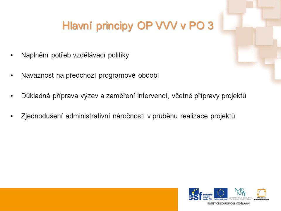 Hlavní principy OP VVV v PO 3