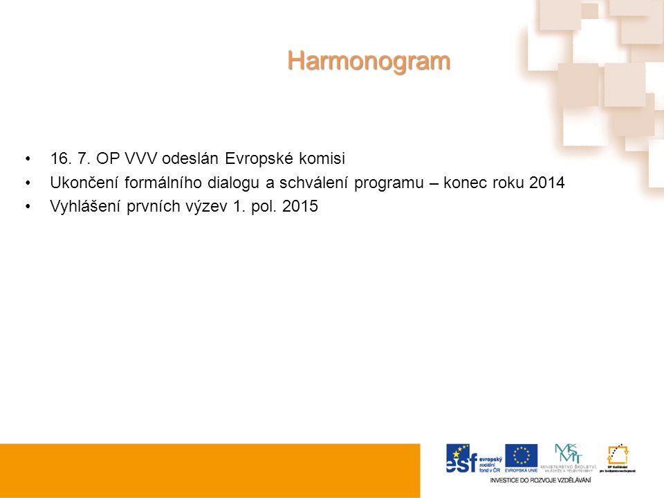 Harmonogram 16. 7. OP VVV odeslán Evropské komisi