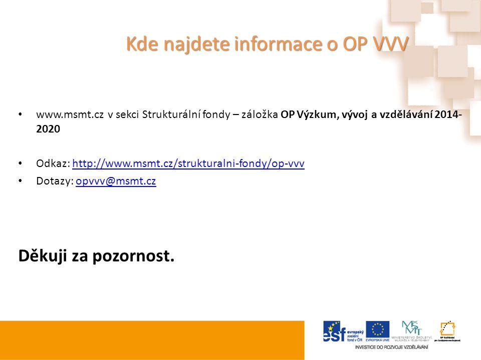 Kde najdete informace o OP VVV