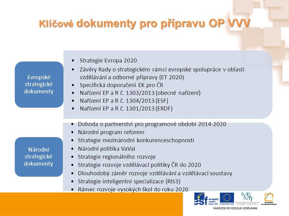 Klíčové dokumenty pro přípravu OP VVV