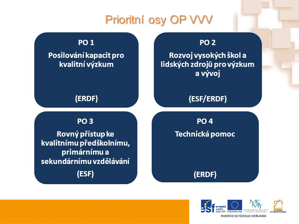 Prioritní osy OP VVV PO 1 Posilování kapacit pro kvalitní výzkum