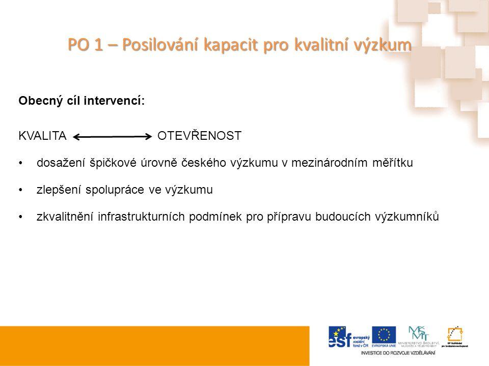 PO 1 – Posilování kapacit pro kvalitní výzkum