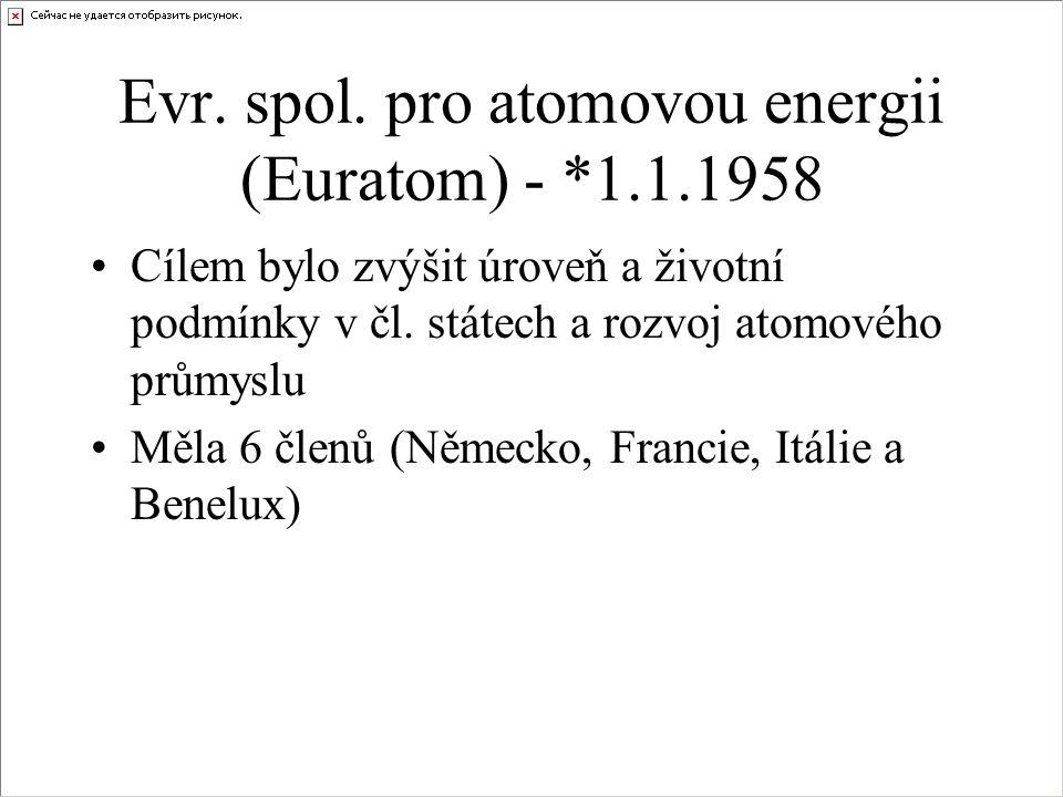 Evr. spol. pro atomovou energii (Euratom) - *1.1.1958