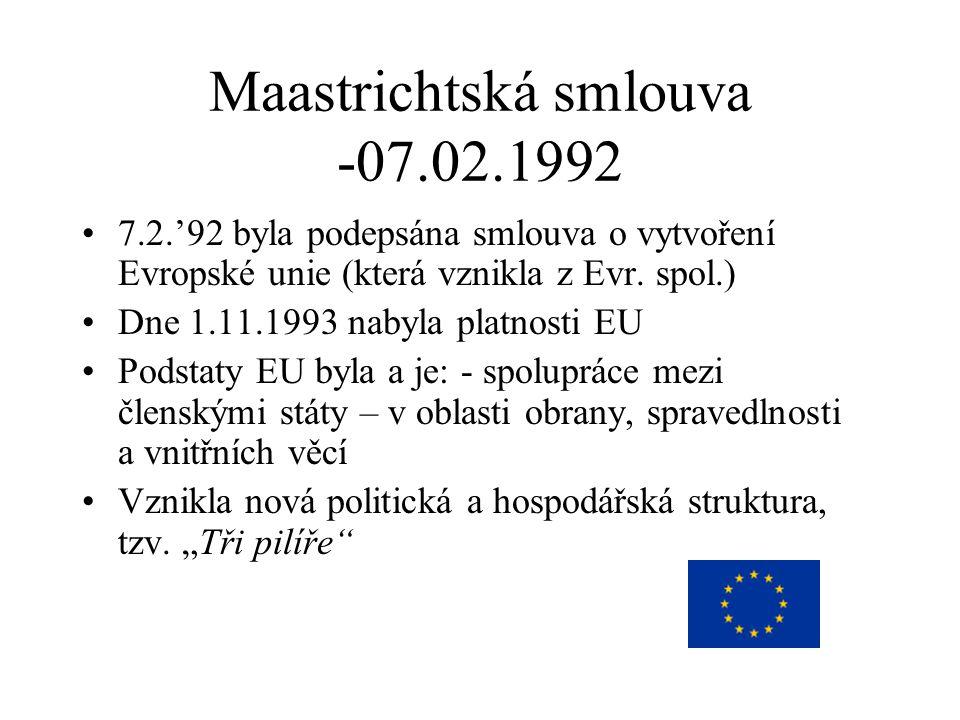 Maastrichtská smlouva -07.02.1992