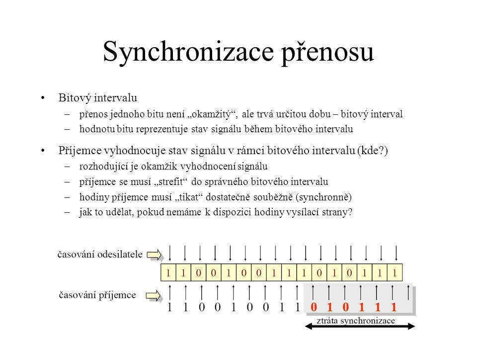 Synchronizace přenosu