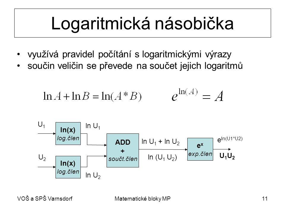 Logaritmická násobička
