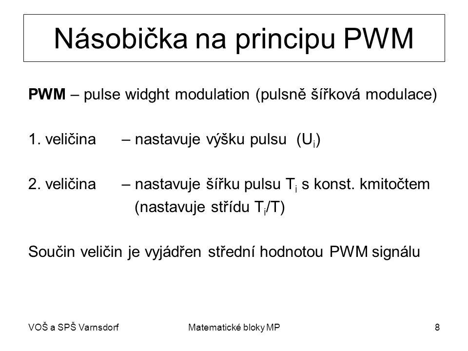 Násobička na principu PWM
