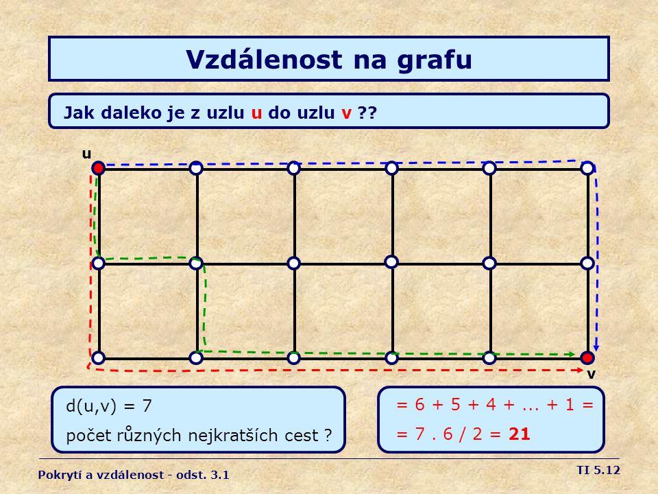 Vzdálenost na grafu Jak daleko je z uzlu u do uzlu v d(u,v) = 7