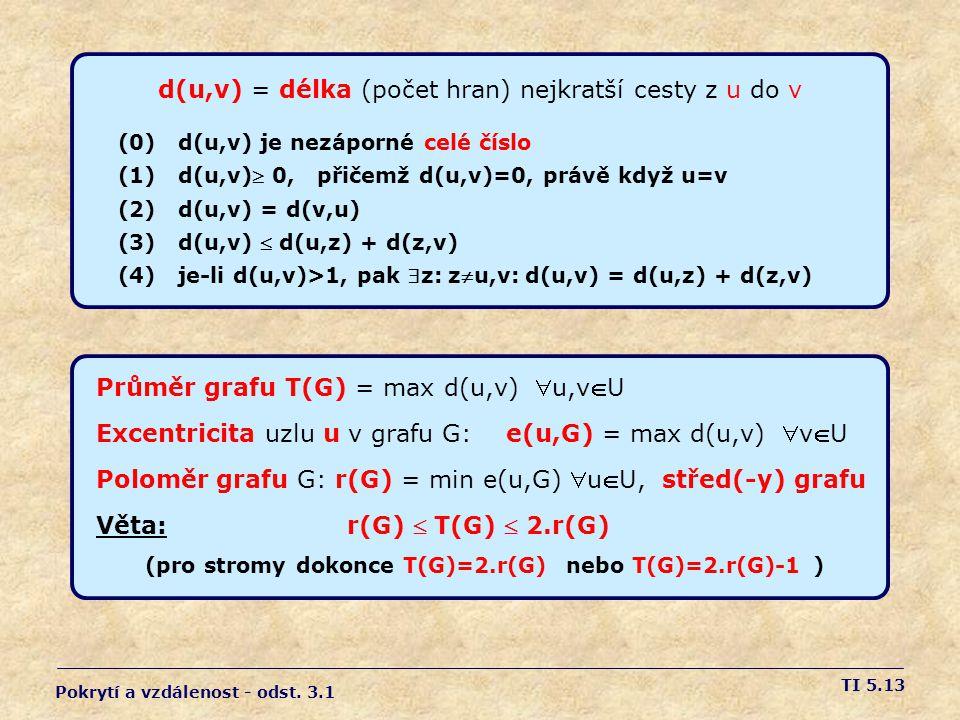 (pro stromy dokonce T(G)=2.r(G) nebo T(G)=2.r(G)-1 )