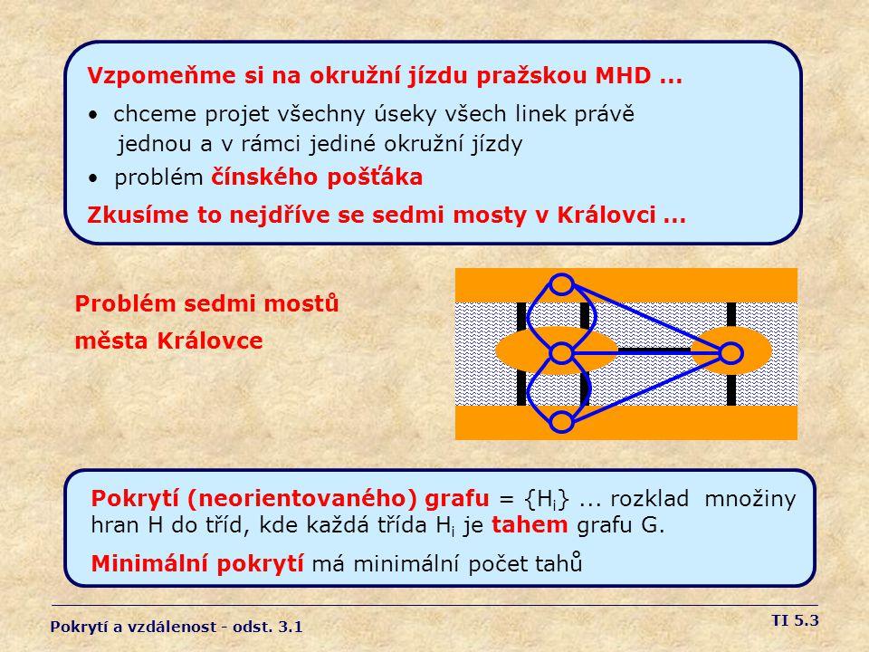Vzpomeňme si na okružní jízdu pražskou MHD ...