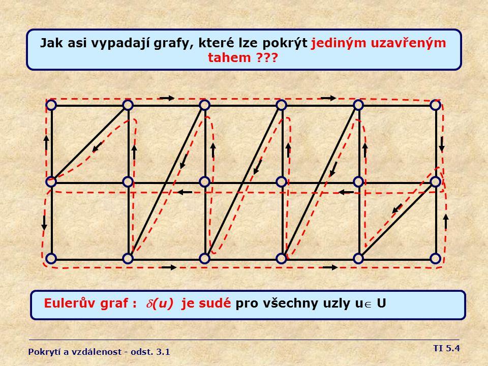 Jak asi vypadají grafy, které lze pokrýt jediným uzavřeným tahem