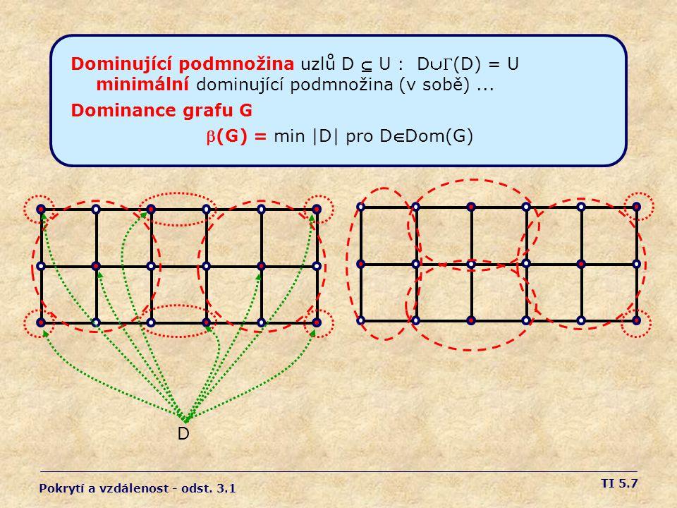 (G) = min |D| pro DDom(G)