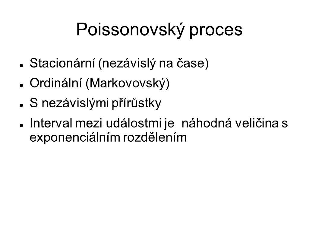 Poissonovský proces Stacionární (nezávislý na čase)