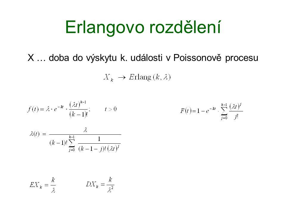 X … doba do výskytu k. události v Poissonově procesu