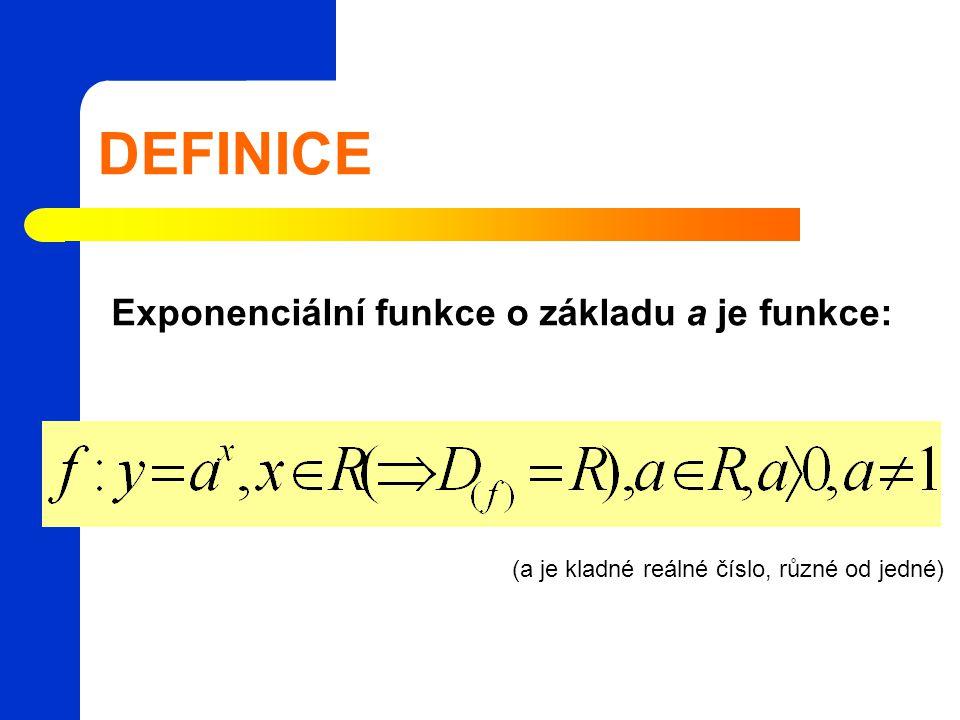 Exponenciální funkce o základu a je funkce: