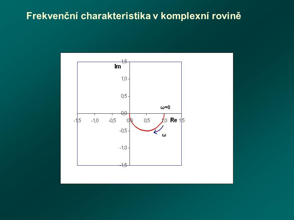Frekvenční charakteristika v komplexní rovině