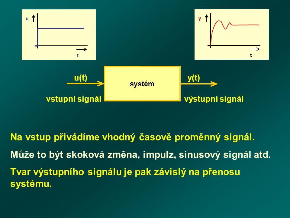 Na vstup přivádíme vhodný časově proměnný signál.