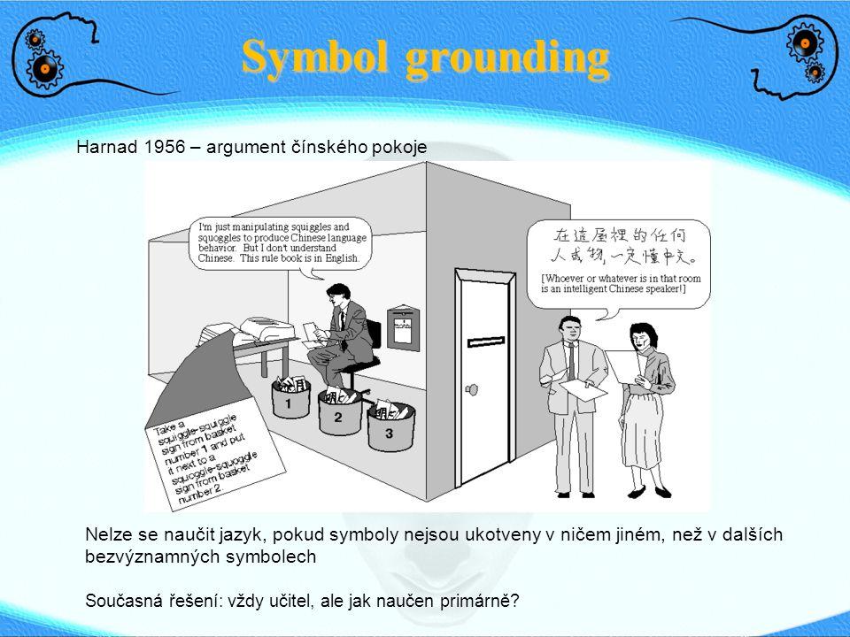 Symbol grounding Současné modely ho neřeší -