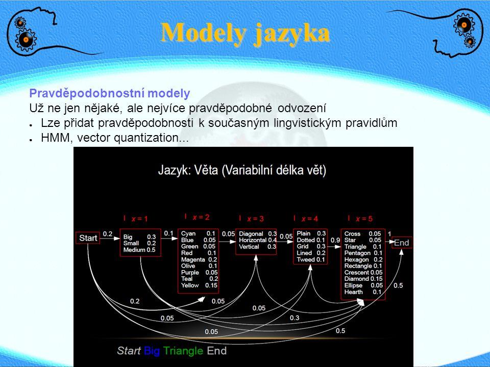 Modely jazyka Pravděpodobnostní modely