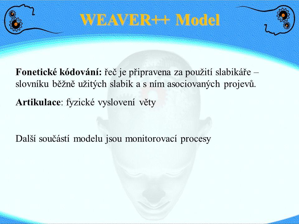 WEAVER++ Model Fonetické kódování: řeč je připravena za použití slabikáře – slovníku běžně užitých slabik a s ním asociovaných projevů.