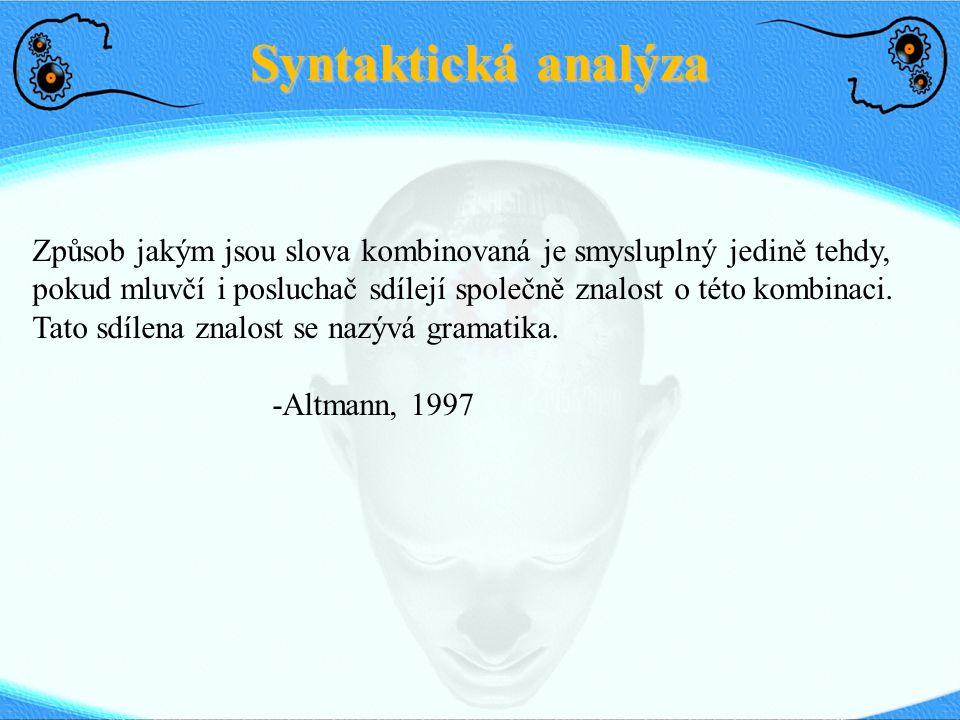 Syntaktická analýza