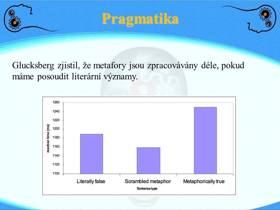 Pragmatika Glucksberg zjistil, že metafory jsou zpracovávány déle, pokud máme posoudit literární významy.