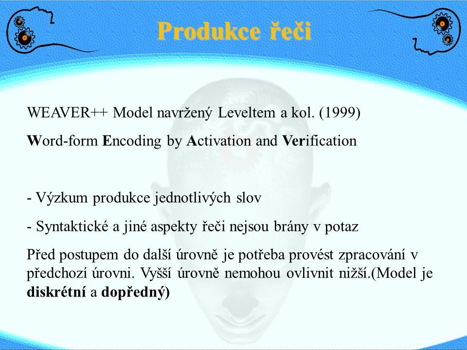 Produkce řeči WEAVER++ Model navržený Leveltem a kol. (1999)