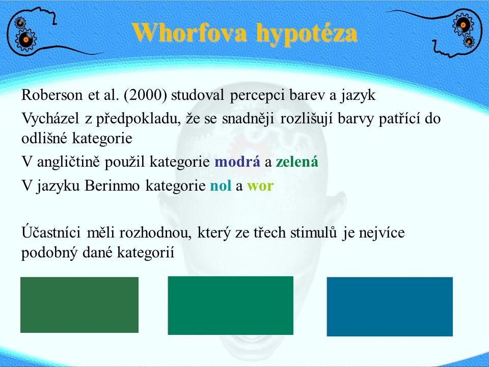 Whorfova hypotéza Roberson et al. (2000) studoval percepci barev a jazyk.