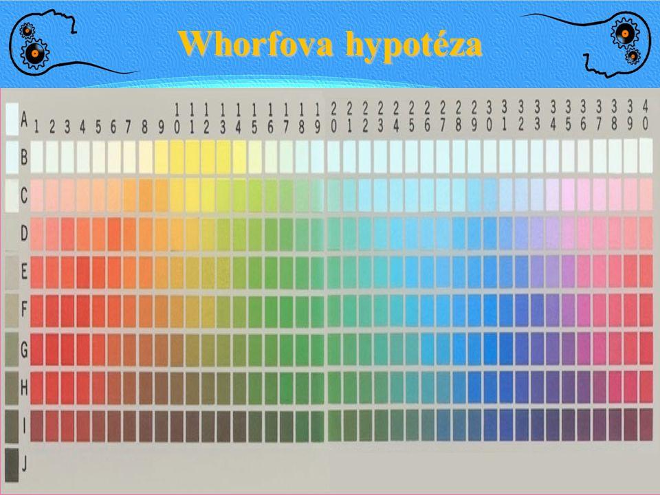 Whorfova hypotéza 62